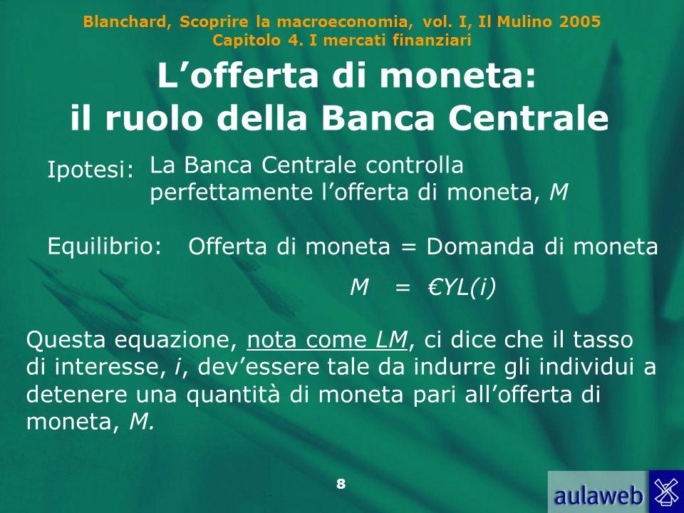 L'offerta di moneta: il ruolo della Banca Centrale