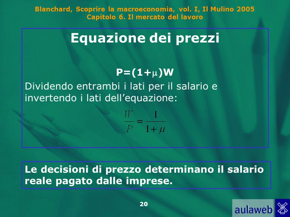 Equazione dei prezzi P=(1+)W