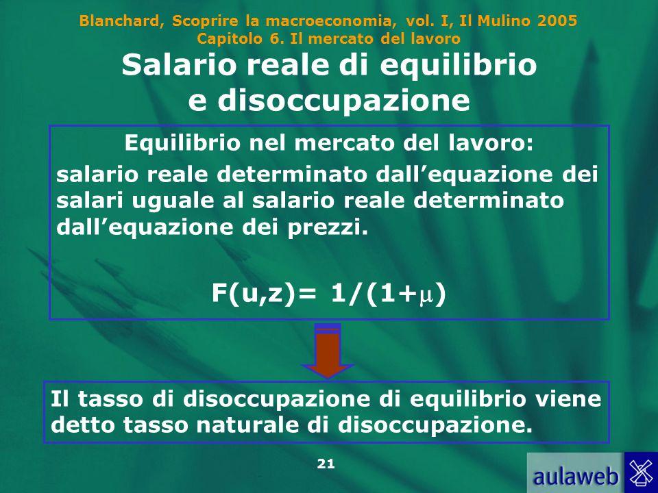 Salario reale di equilibrio e disoccupazione