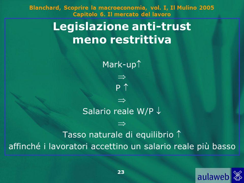 Legislazione anti-trust meno restrittiva