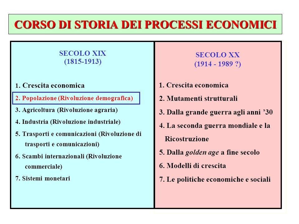CORSO DI STORIA DEI PROCESSI ECONOMICI