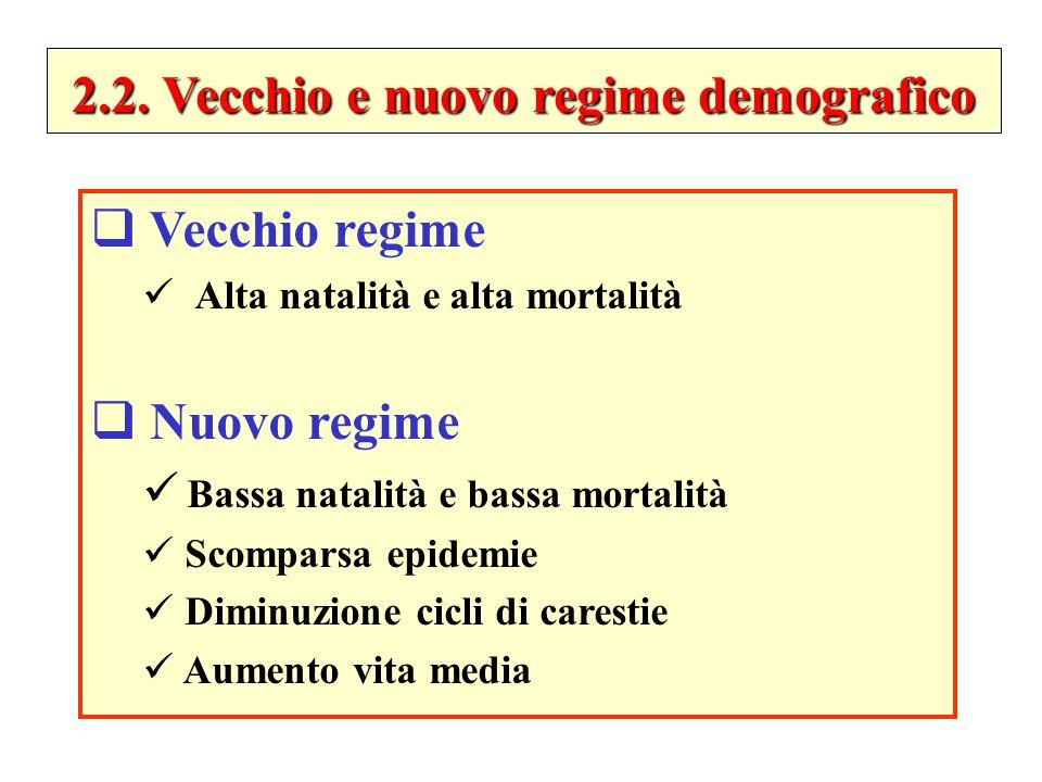 2.2. Vecchio e nuovo regime demografico