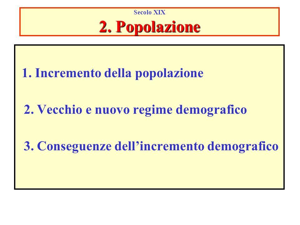 Secolo XIX 2. Popolazione