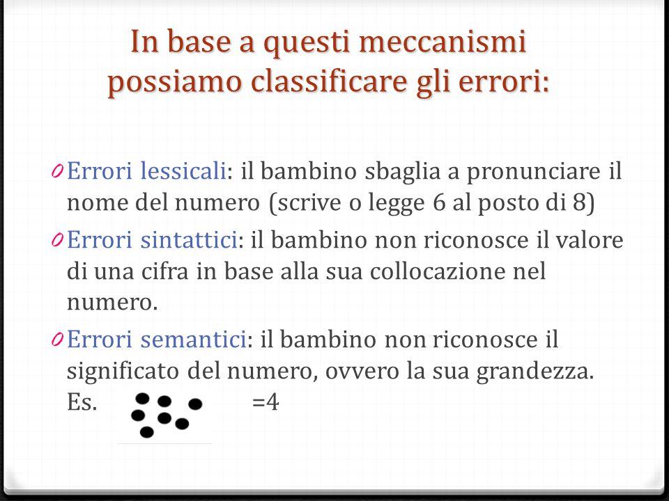 In base a questi meccanismi possiamo classificare gli errori: