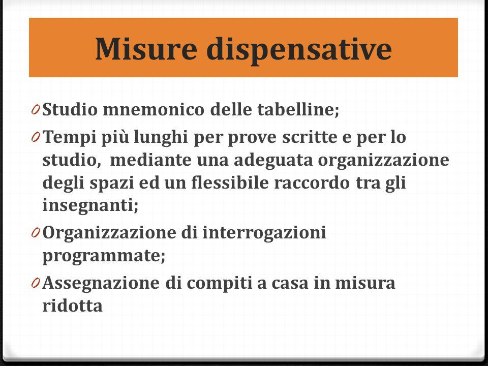 Misure dispensative Studio mnemonico delle tabelline;