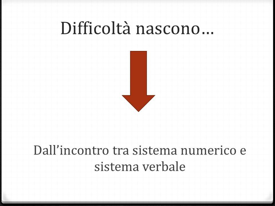 Dall'incontro tra sistema numerico e sistema verbale