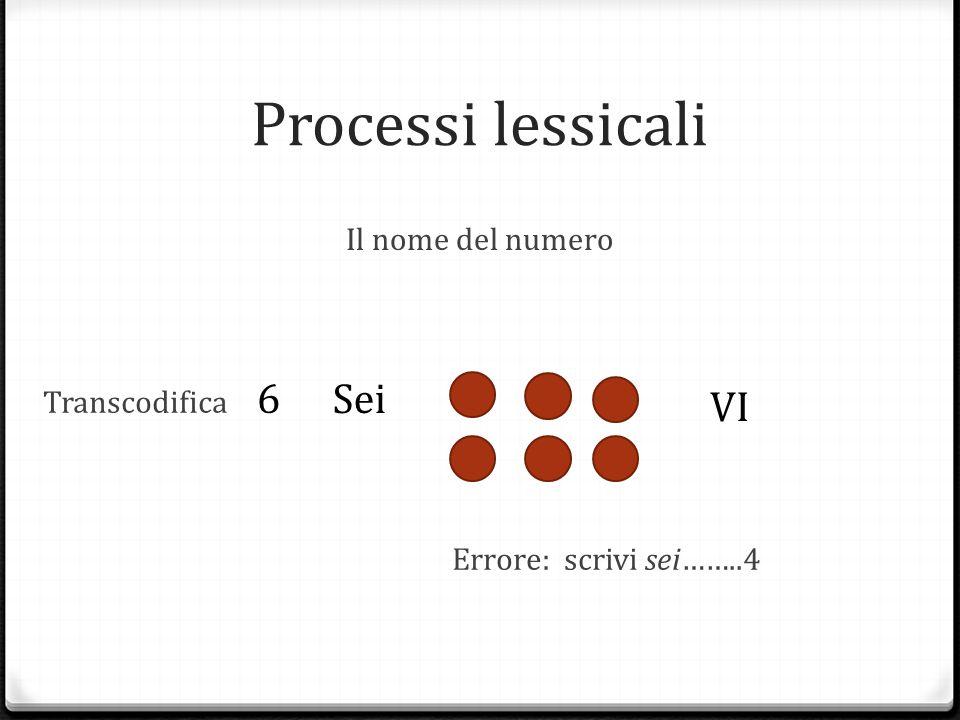 Processi lessicali 6 Sei VI Il nome del numero Transcodifica