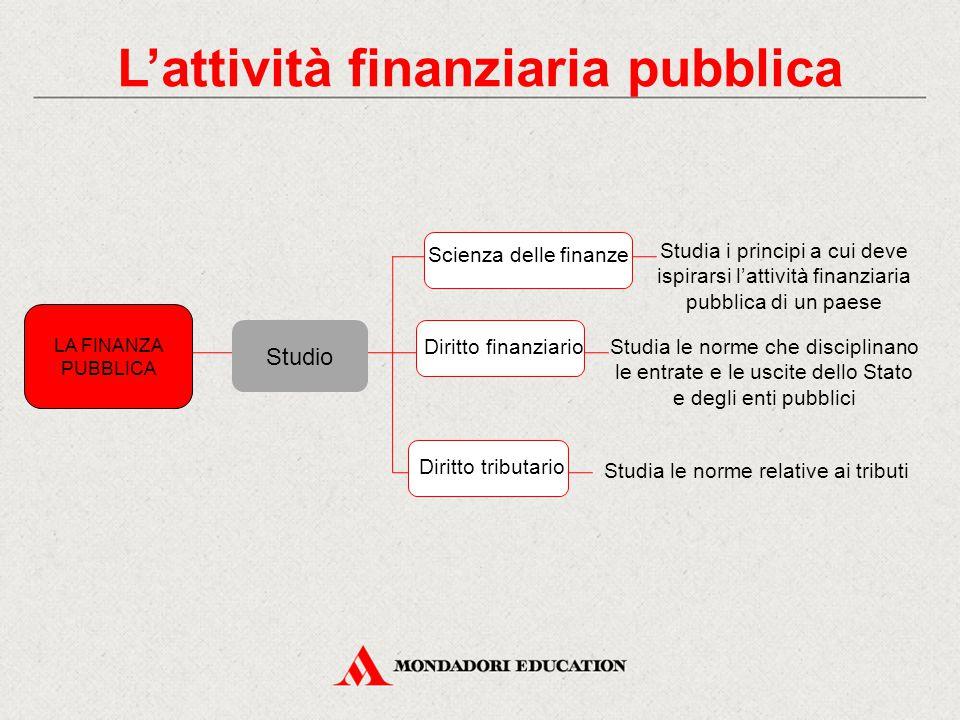 L'attività finanziaria pubblica