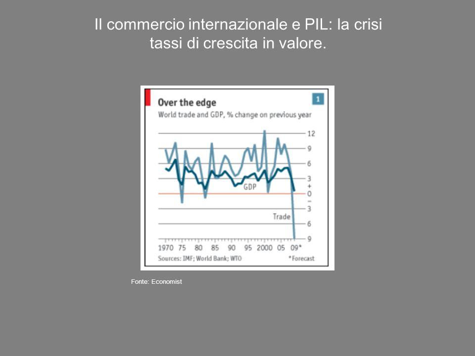 Il commercio internazionale e PIL: la crisi tassi di crescita in valore.
