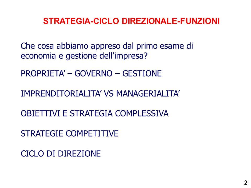 STRATEGIA-CICLO DIREZIONALE-FUNZIONI