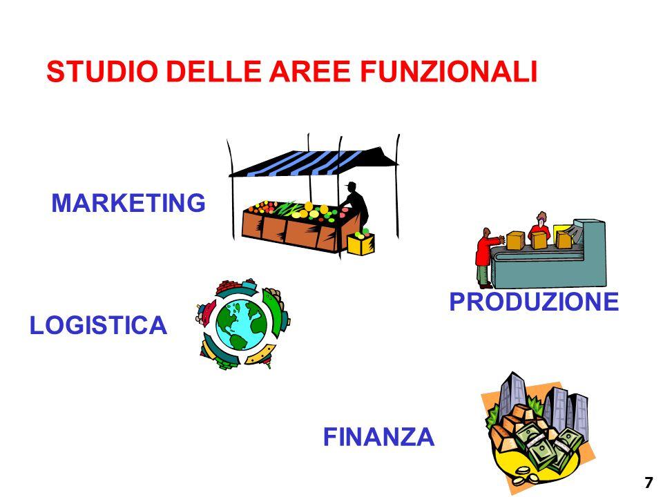 STUDIO DELLE AREE FUNZIONALI