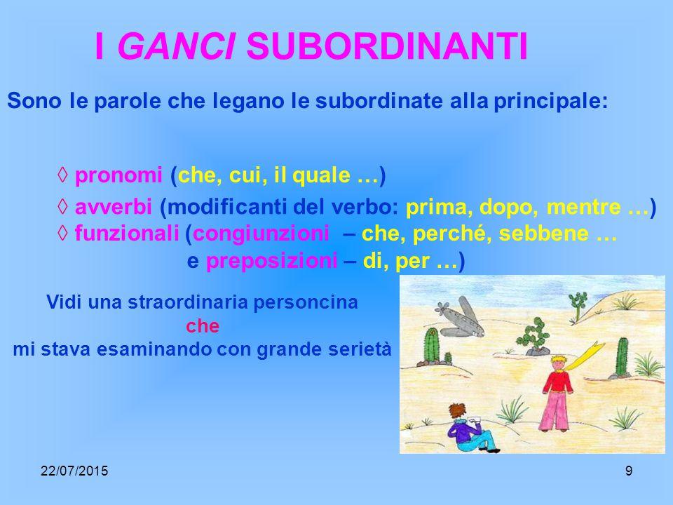 I GANCI SUBORDINANTI Sono le parole che legano le subordinate alla principale: ◊ pronomi (che, cui, il quale …)