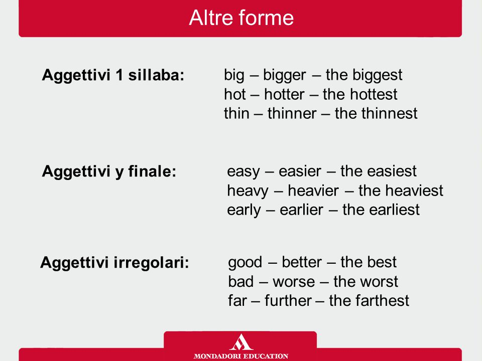 Altre forme big – bigger – the biggest Aggettivi 1 sillaba: