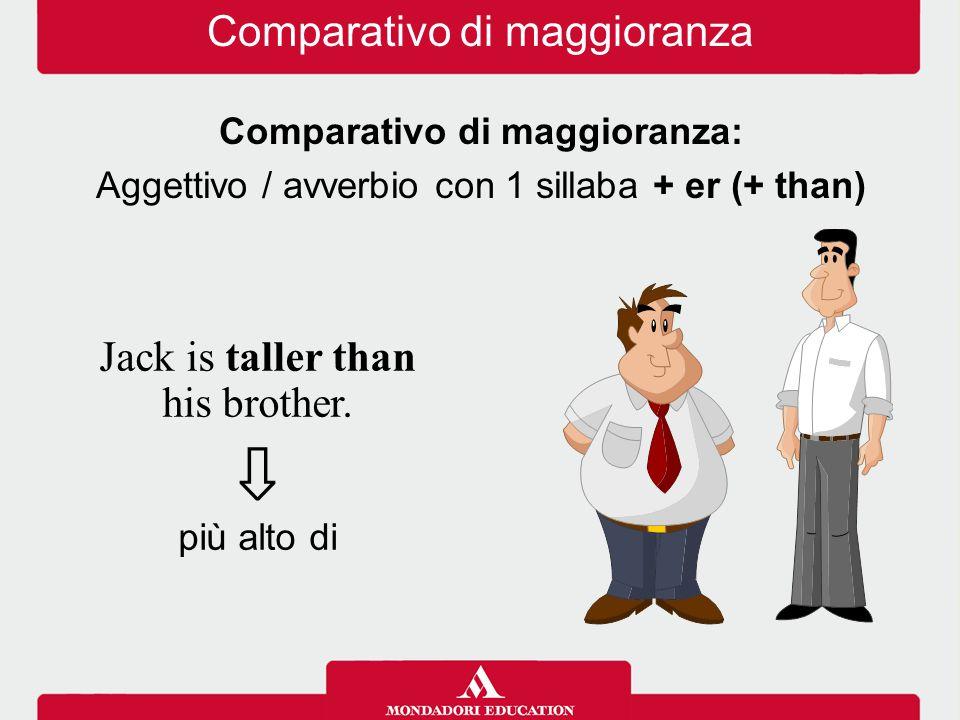 Comparativo di maggioranza