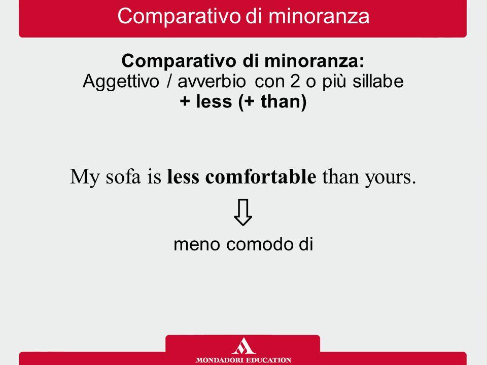Comparativo di minoranza: