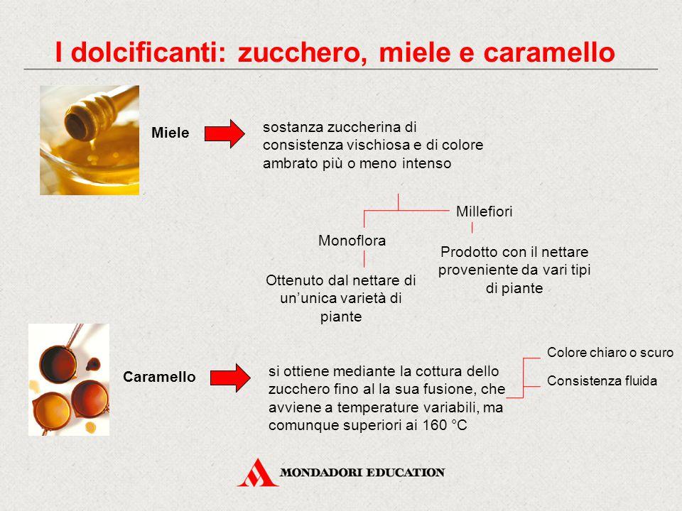I dolcificanti: zucchero, miele e caramello