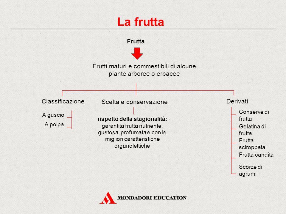 La frutta Frutta Frutti maturi e commestibili di alcune