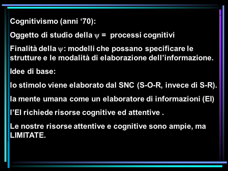 Cognitivismo (anni '70):