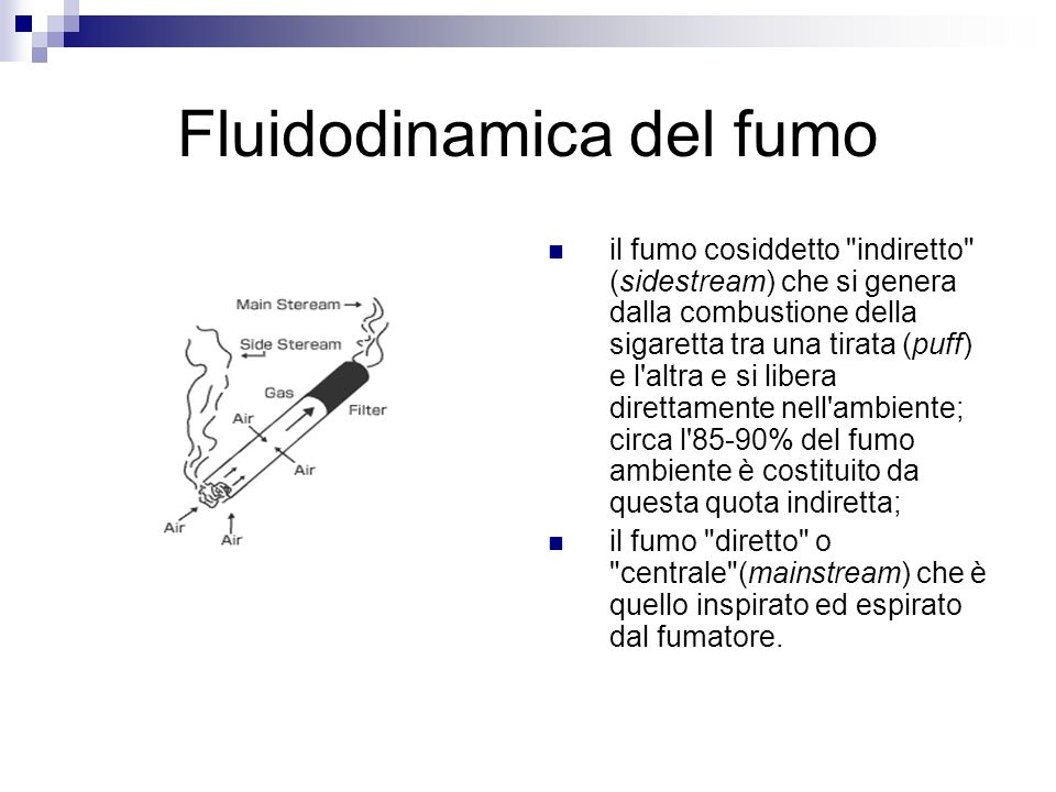 Fluidodinamica del fumo