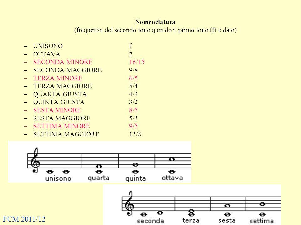 (frequenza del secondo tono quando il primo tono (f) è dato)