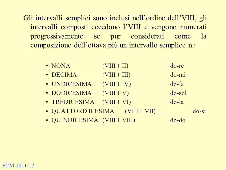 Gli intervalli semplici sono inclusi nell'ordine dell'VIII, gli intervalli composti eccedono l'VIII e vengono numerati progressivamente se pur considerati come la composizione dell'ottava più un intervallo semplice n.: