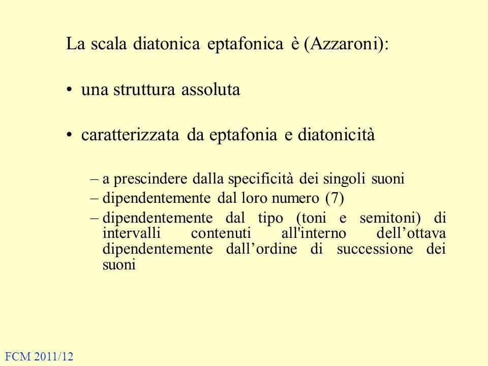 La scala diatonica eptafonica è (Azzaroni): una struttura assoluta