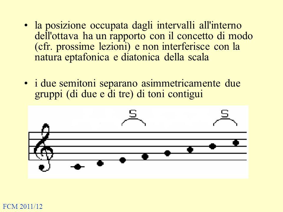 la posizione occupata dagli intervalli all interno dell ottava ha un rapporto con il concetto di modo (cfr. prossime lezioni) e non interferisce con la natura eptafonica e diatonica della scala