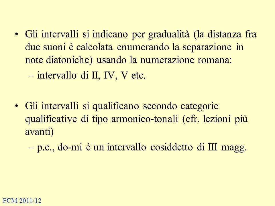 intervallo di II, IV, V etc.