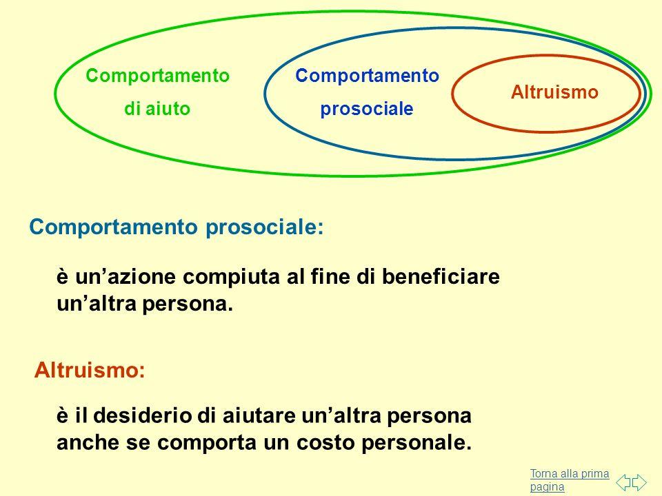 Comportamento prosociale::