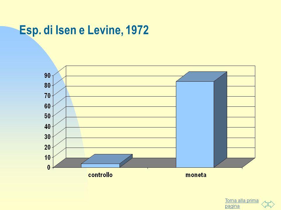 Esp. di Isen e Levine, 1972