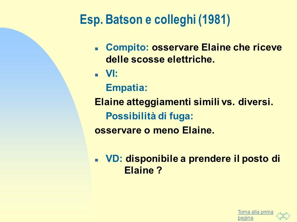 Esp. Batson e colleghi (1981)