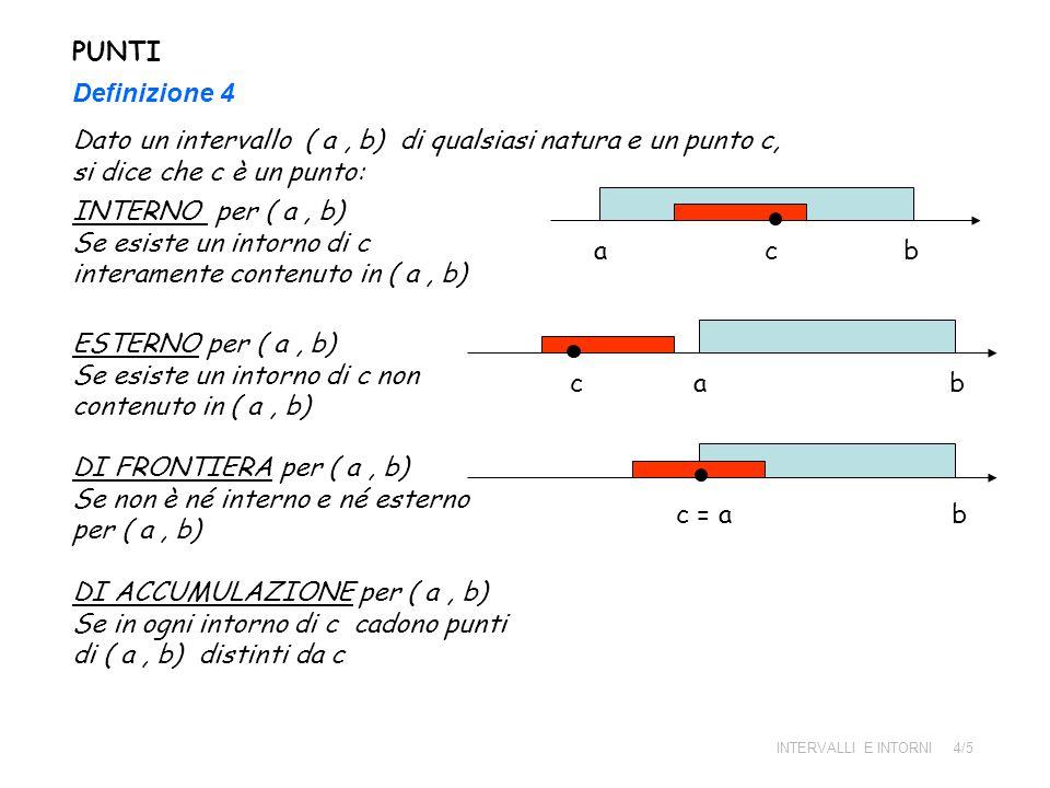 Se esiste un intorno di c interamente contenuto in ( a , b) a c b