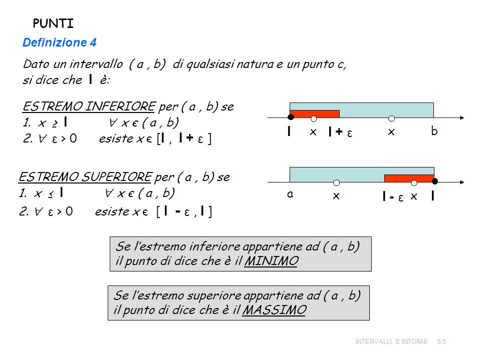 l l + ε l - ε l PUNTI Definizione 4