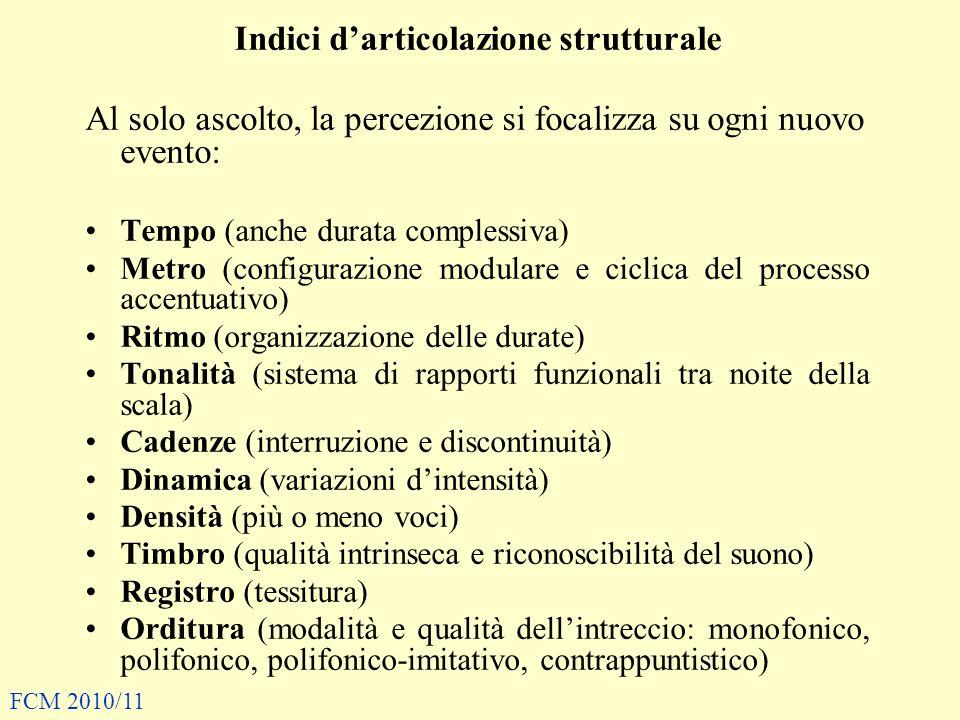 Indici d'articolazione strutturale