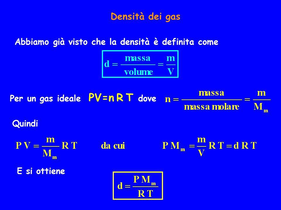 Densità dei gas Abbiamo già visto che la densità è definita come