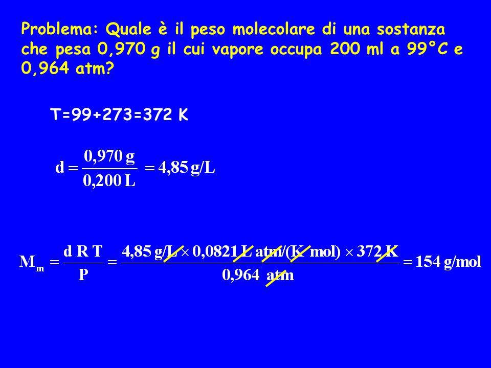 Problema: Quale è il peso molecolare di una sostanza che pesa 0,970 g il cui vapore occupa 200 ml a 99°C e 0,964 atm