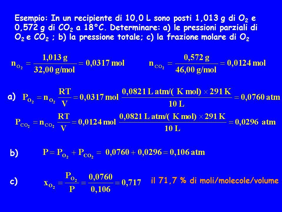 Esempio: In un recipiente di 10,0 L sono posti 1,013 g di O2 e 0,572 g di CO2 a 18°C. Determinare: a) le pressioni parziali di O2 e CO2 ; b) la pressione totale; c) la frazione molare di O2