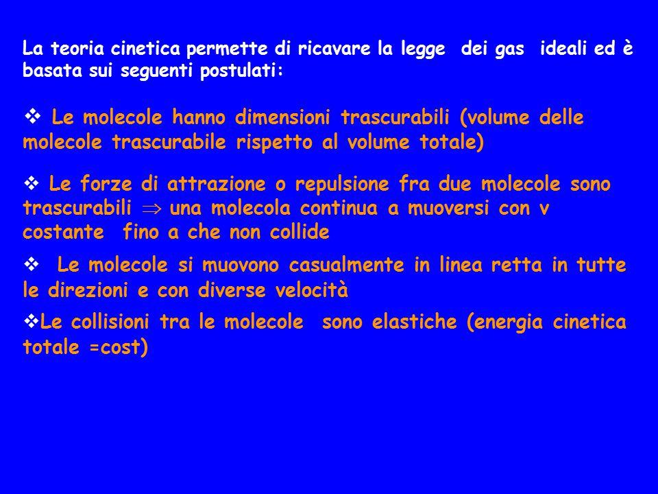 La teoria cinetica permette di ricavare la legge dei gas ideali ed è basata sui seguenti postulati:
