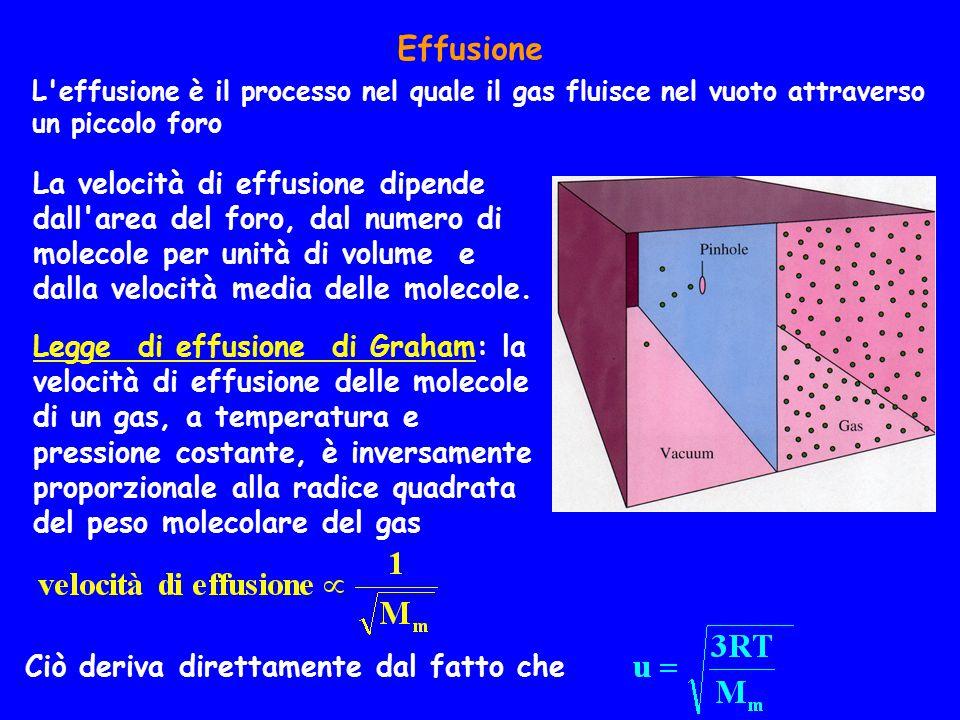 Effusione L effusione è il processo nel quale il gas fluisce nel vuoto attraverso un piccolo foro.