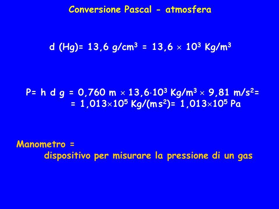 Conversione Pascal - atmosfera