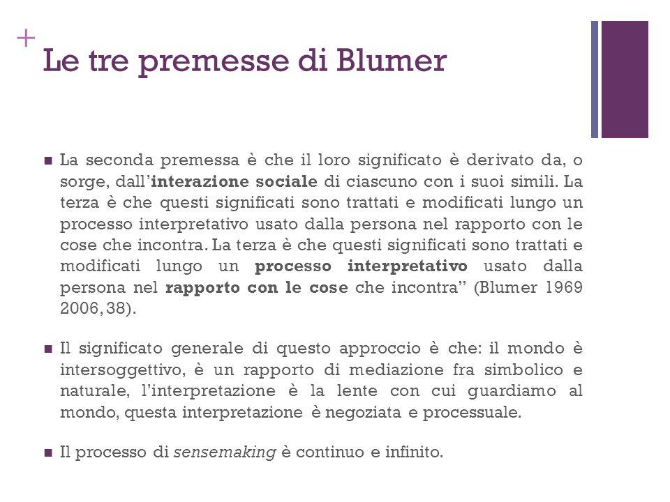 Le tre premesse di Blumer