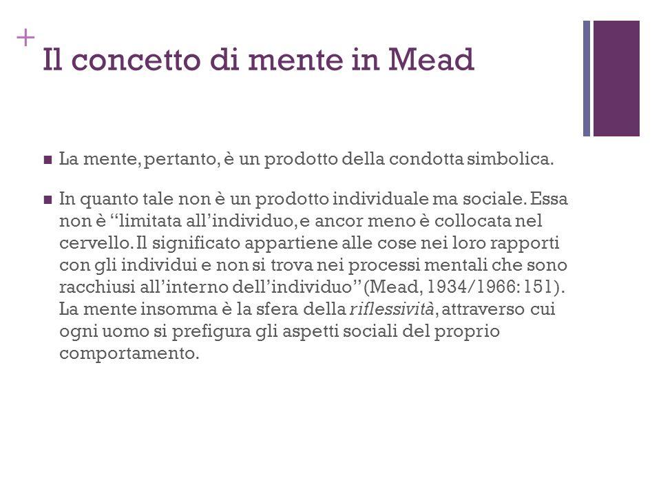 Il concetto di mente in Mead