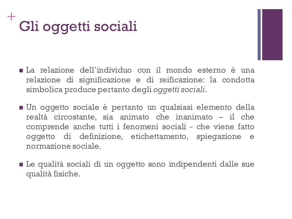 Gli oggetti sociali