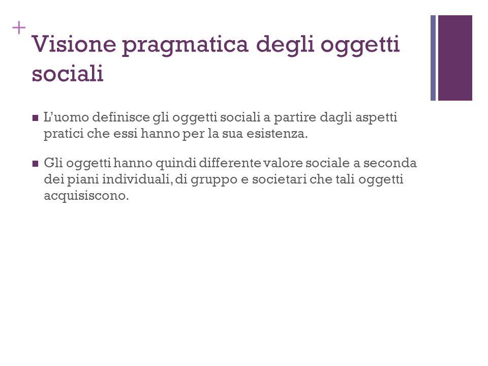 Visione pragmatica degli oggetti sociali