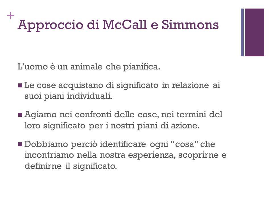 Approccio di McCall e Simmons