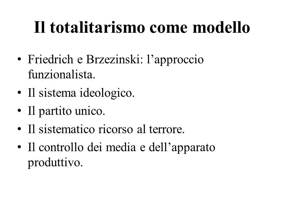 Il totalitarismo come modello