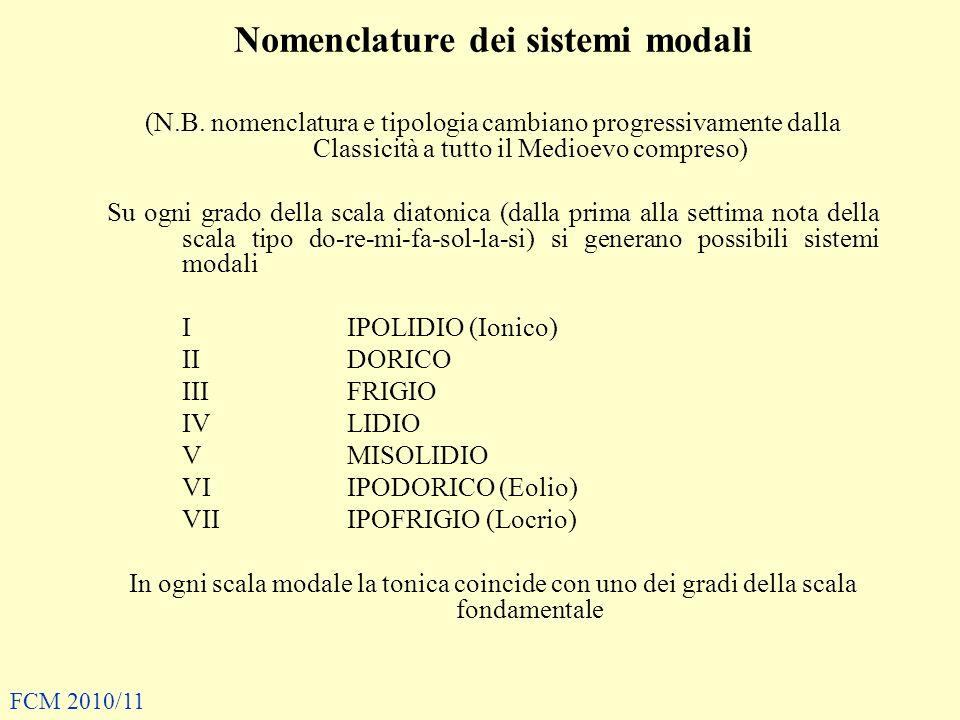 Nomenclature dei sistemi modali