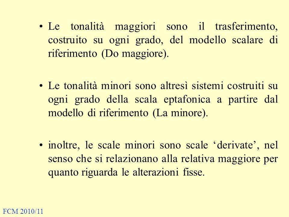 Le tonalità maggiori sono il trasferimento, costruito su ogni grado, del modello scalare di riferimento (Do maggiore).