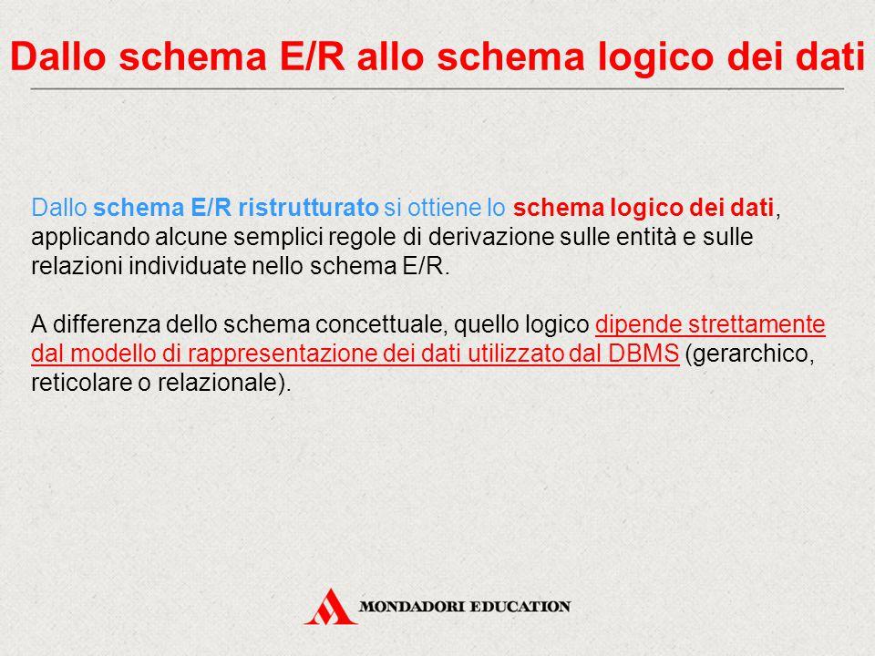 Dallo schema E/R allo schema logico dei dati