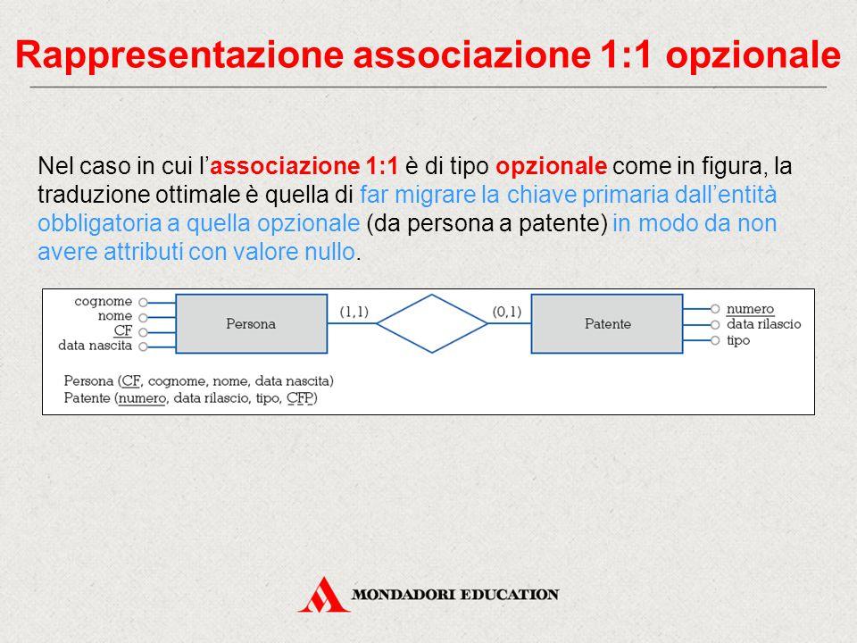 Rappresentazione associazione 1:1 opzionale